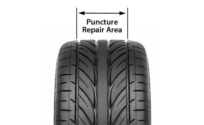 Puncture Repair Area on Tire Tread