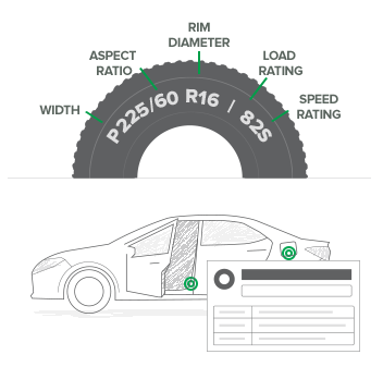 Tire helper image